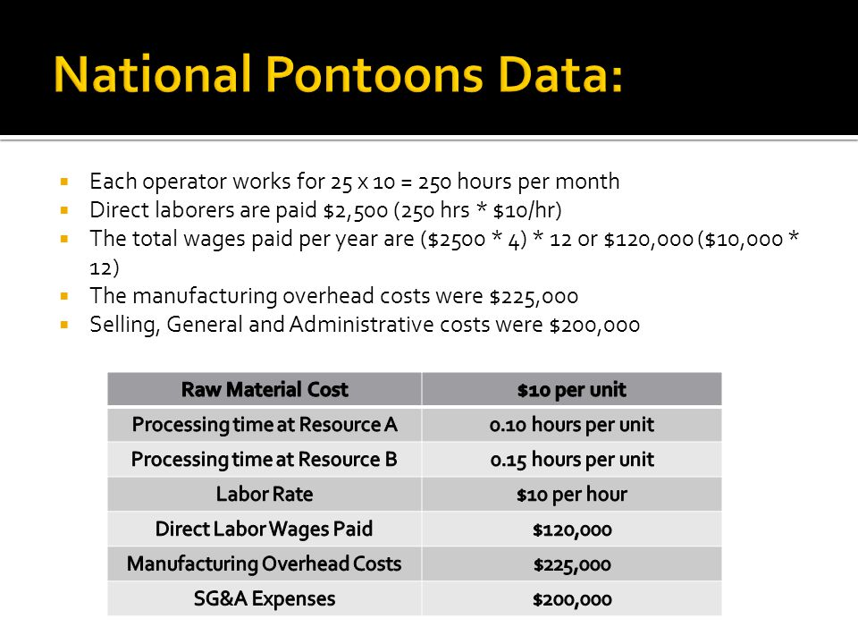 National Pontoons Data: