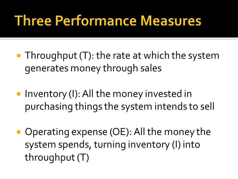 Three Performance Measures