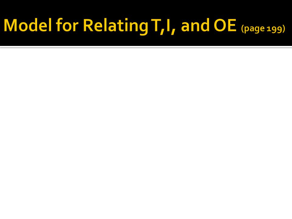 Model for Relating T,I, and OE (page 199)