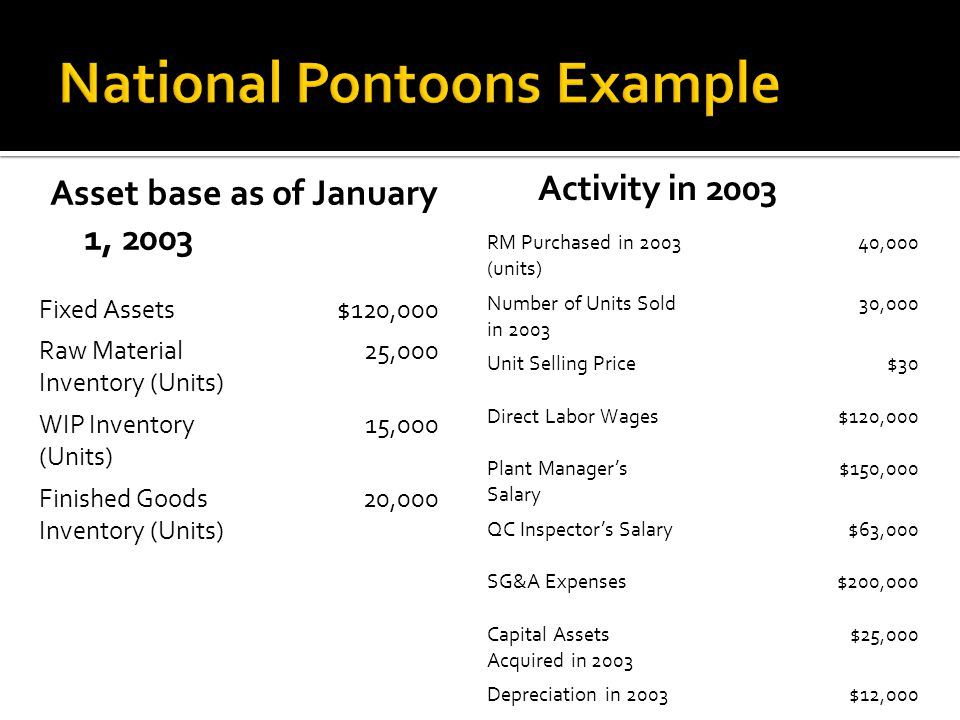 National Pontoons Example