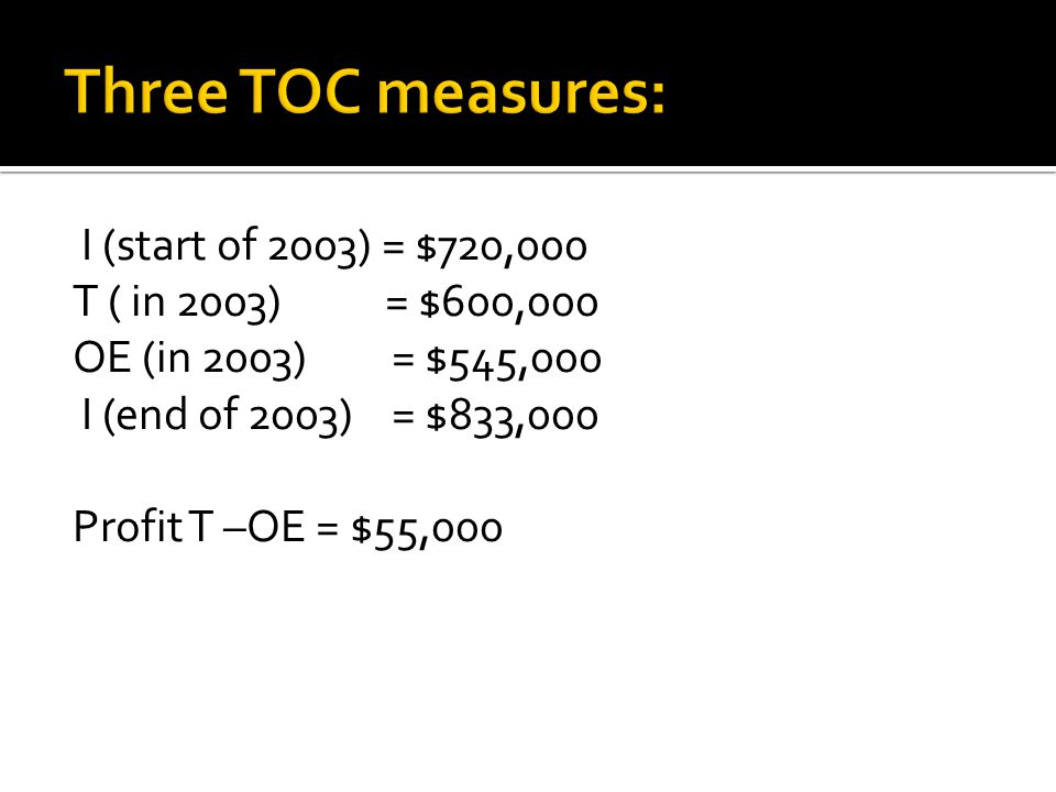 Three TOC measures: I (start of 2003) = $720,000
