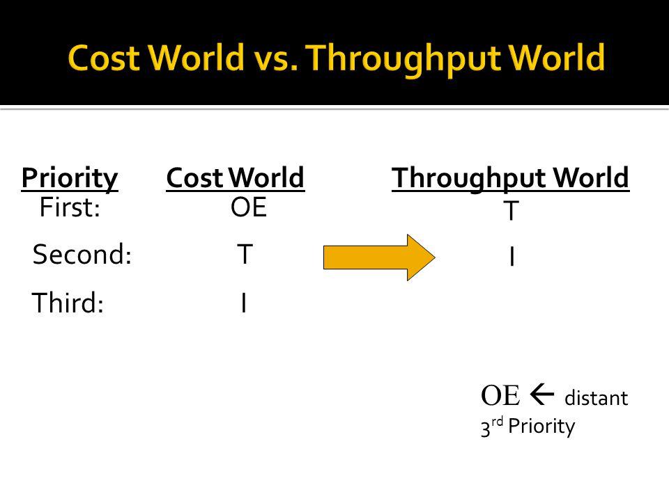 Cost World vs. Throughput World