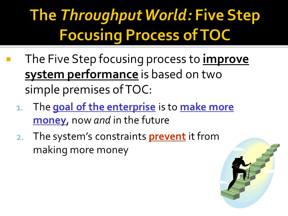The Throughput World: Five Step Focusing Process of TOC