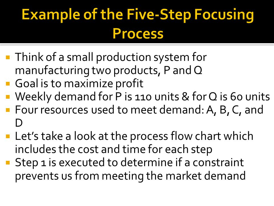 Example of the Five-Step Focusing Process