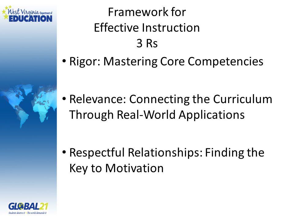 Framework for Effective Instruction 3 Rs