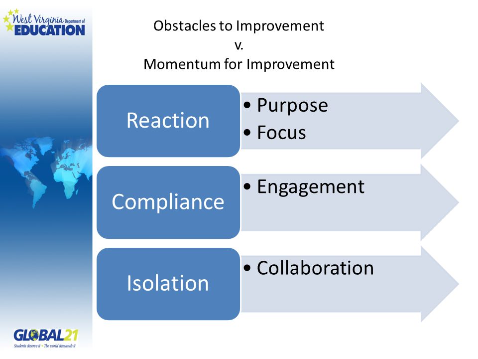 Obstacles to Improvement v. Momentum for Improvement