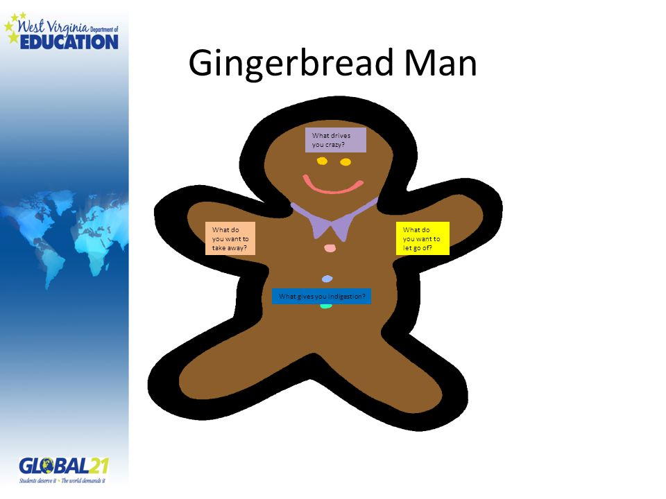 Gingerbread Man What drives you crazy What do you want to take away