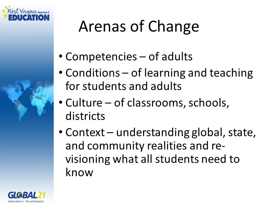 Arenas of Change Competencies – of adults