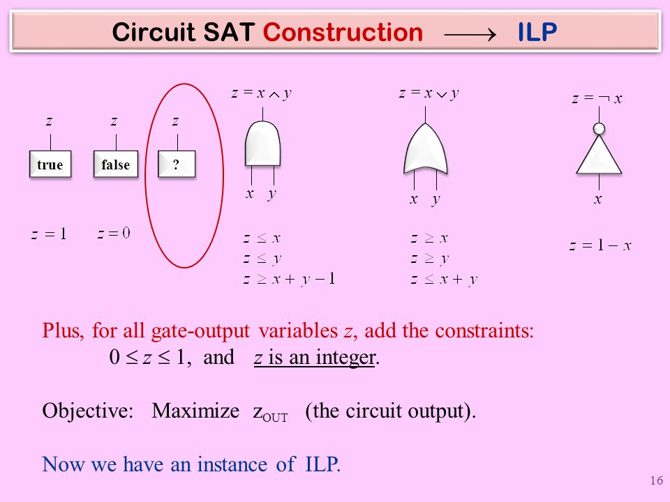 Circuit SAT Construction  ILP
