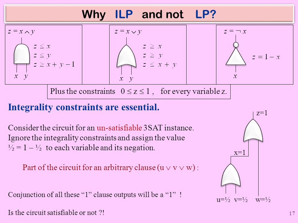 Why ILP and not LP Integrality constraints are essential.