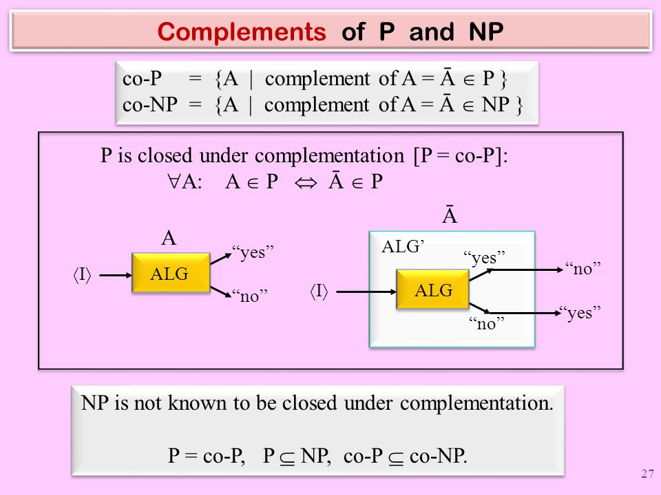 Complements of P and NP co-P = {A | complement of A = Ā  P }