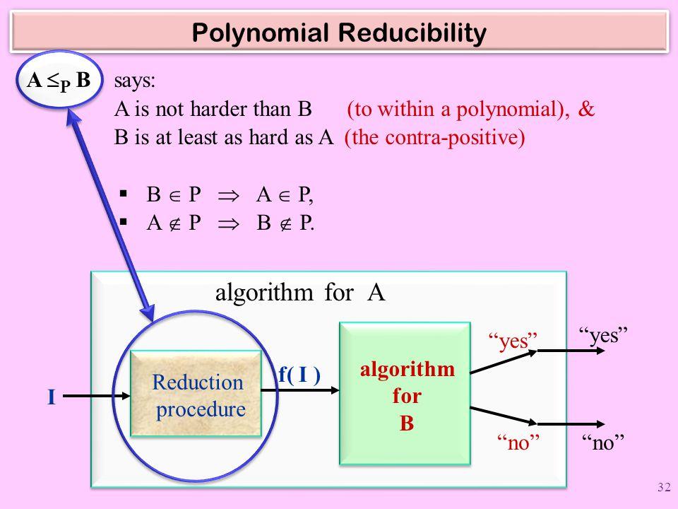 Polynomial Reducibility