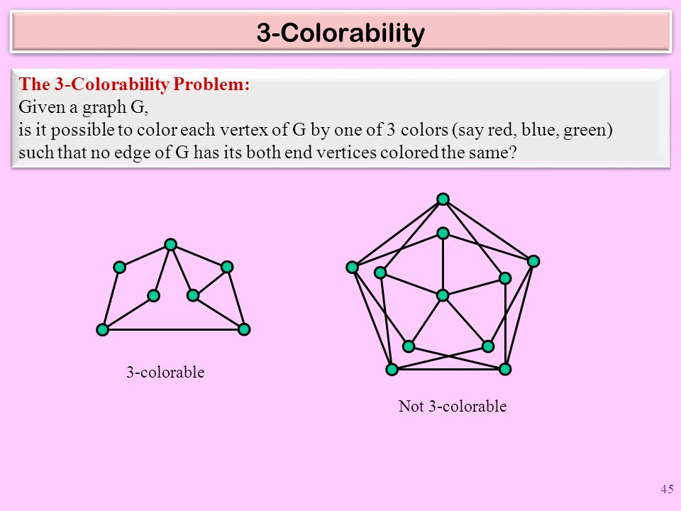 3-Colorability The 3-Colorability Problem: