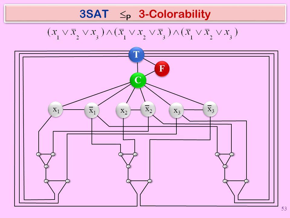 3SAT P 3-Colorability x1 x2 x3 T F C