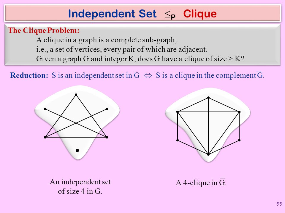 Independent Set P Clique