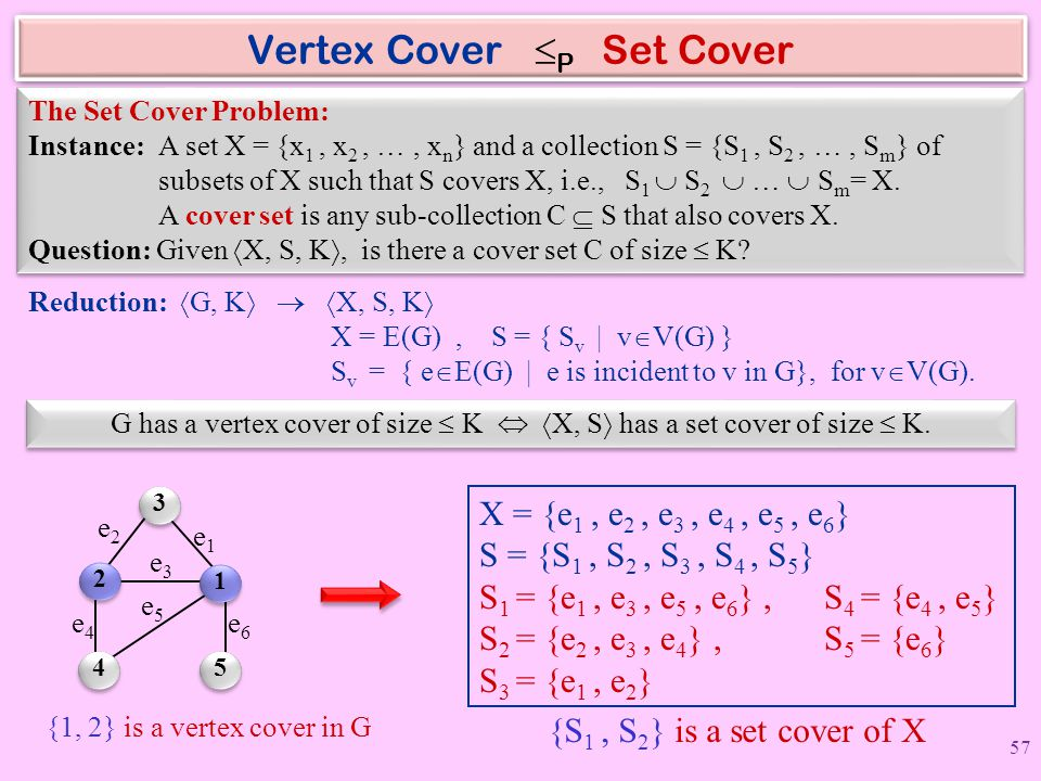 Vertex Cover P Set Cover