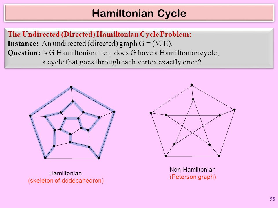 Hamiltonian Cycle The Undirected (Directed) Hamiltonian Cycle Problem: Instance: An undirected (directed) graph G = (V, E).