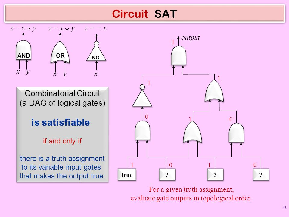 Circuit SAT is satisfiable if and only if