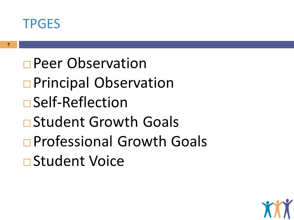 Principal Observation Self-Reflection Student Growth Goals
