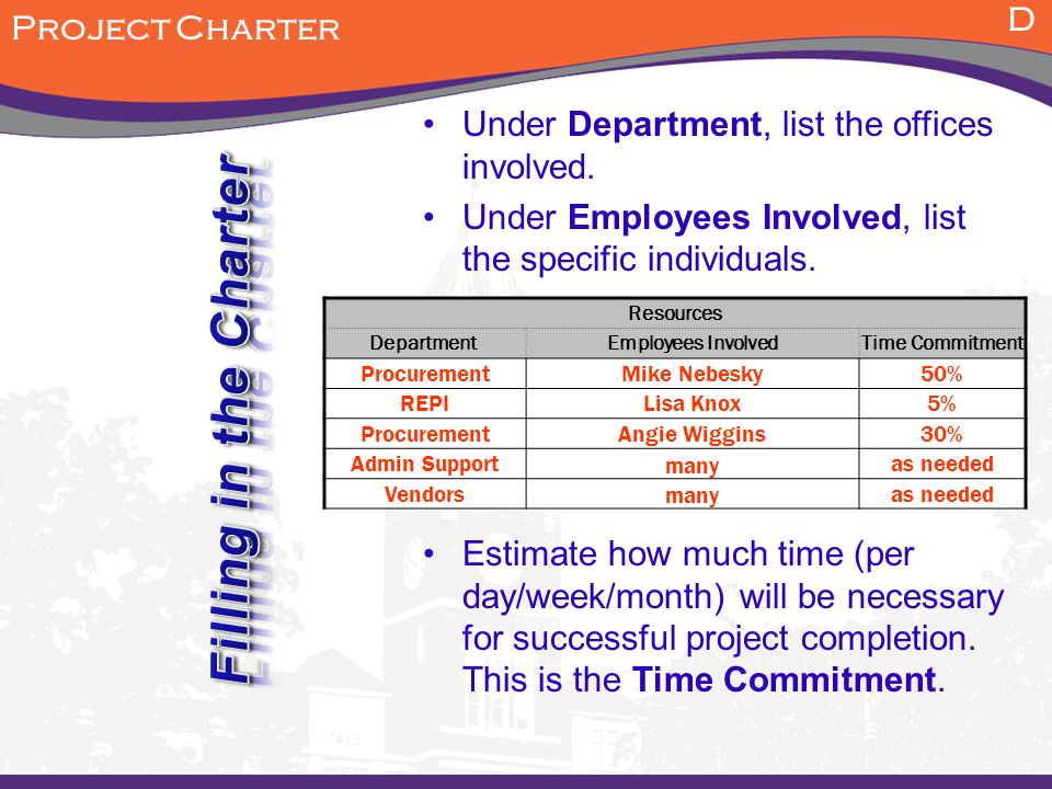 Filling in the Charter D Project Charter
