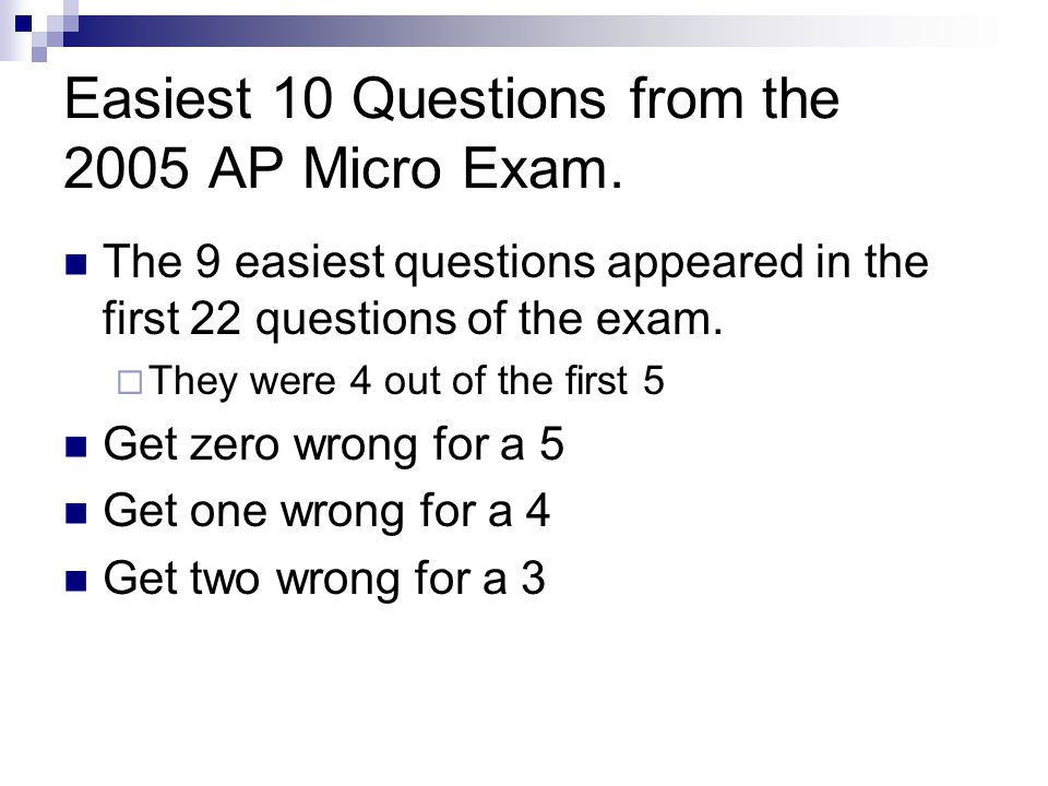 Easiest 10 Questions from the 2005 AP Micro Exam.