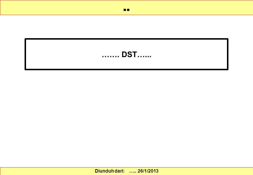 .. ……. DST…... Diunduh dari: ….. 26/1/2013