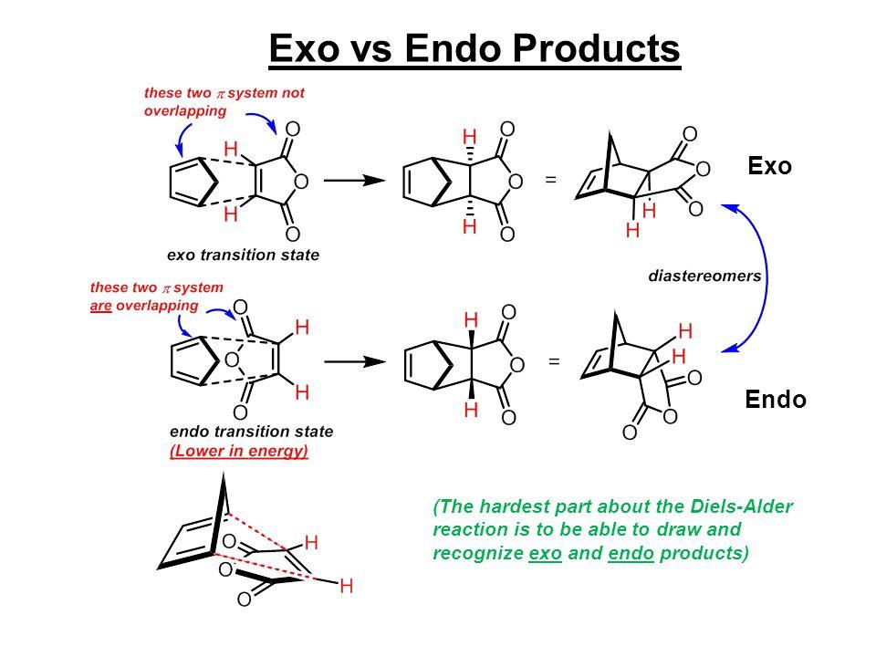 Exo vs Endo Products Exo Endo