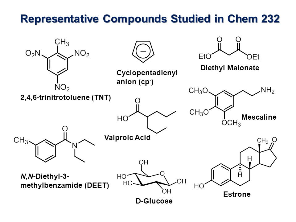 Representative Compounds Studied in Chem 232
