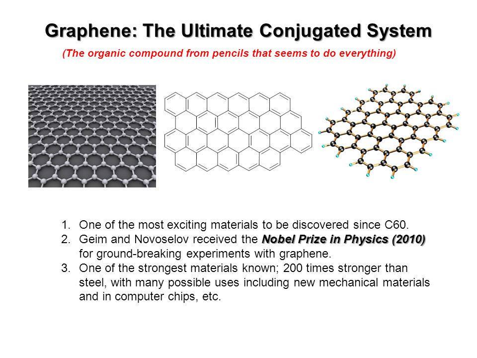 Graphene: The Ultimate Conjugated System