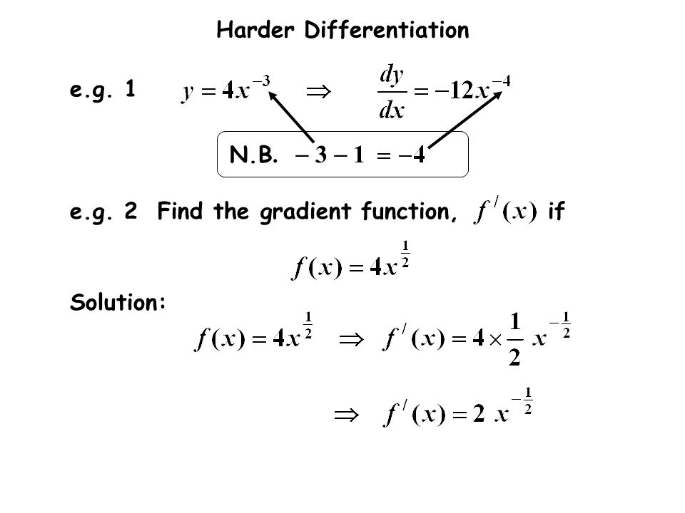 e.g. 2 Find the gradient function, if