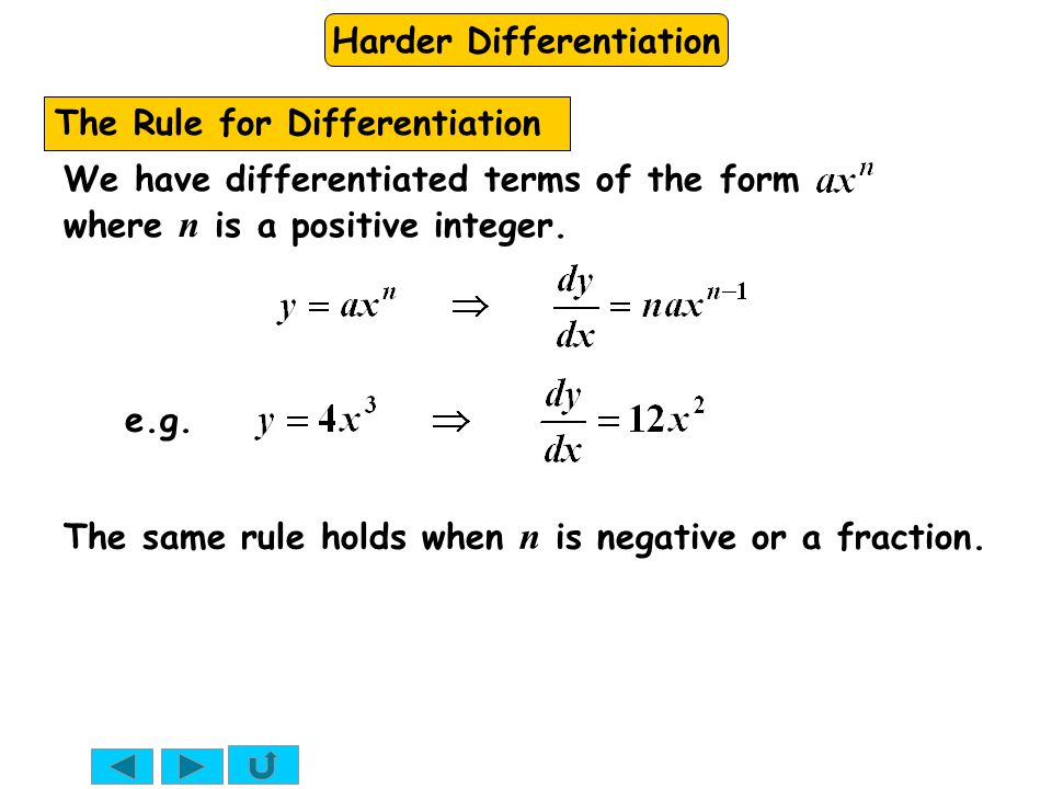 The Rule for Differentiation