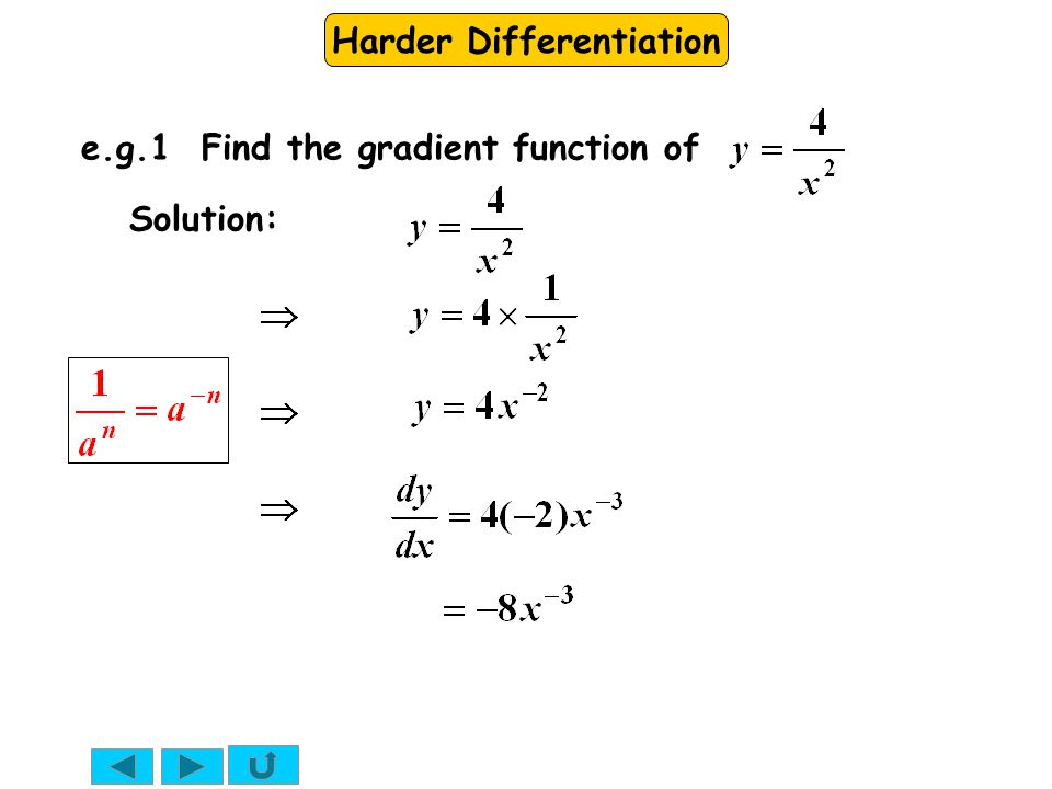 e.g.1 Find the gradient function of