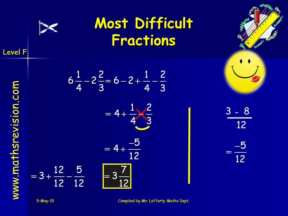 Most Difficult Fractions