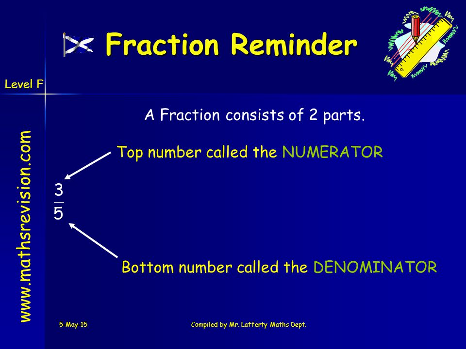 Fraction Reminder A Fraction consists of 2 parts.