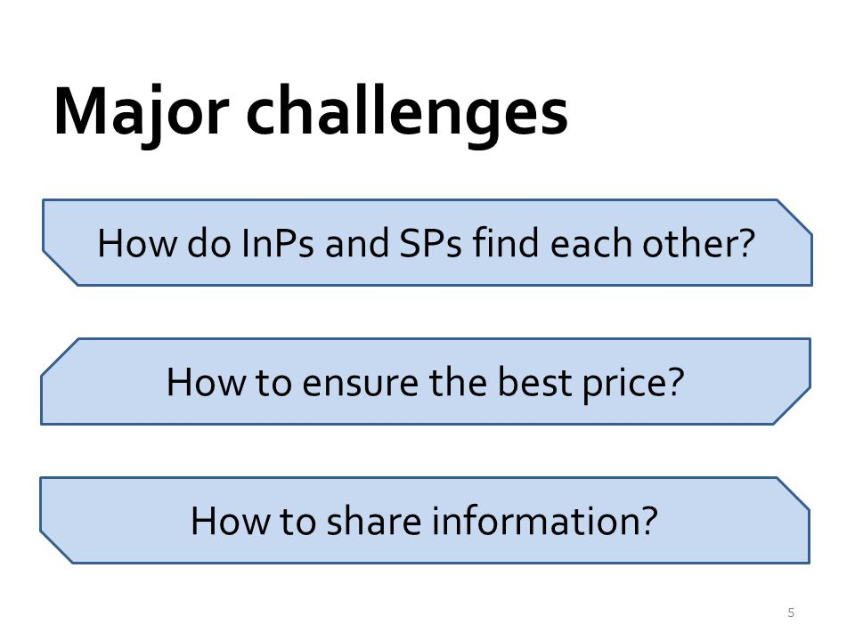 Major challenges How do InPs and SPs find each other