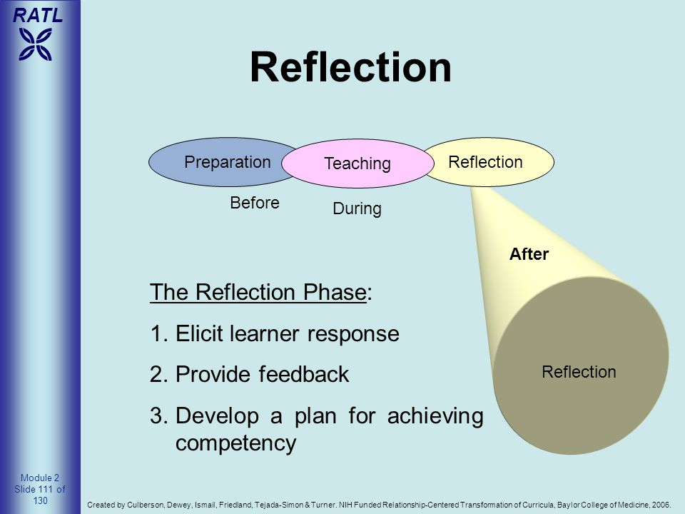 Reflection The Reflection Phase: Elicit learner response