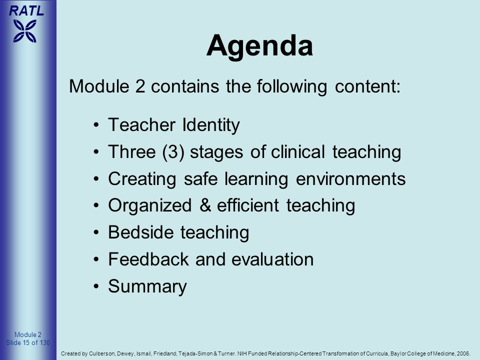 Agenda Module 2 contains the following content: Teacher Identity