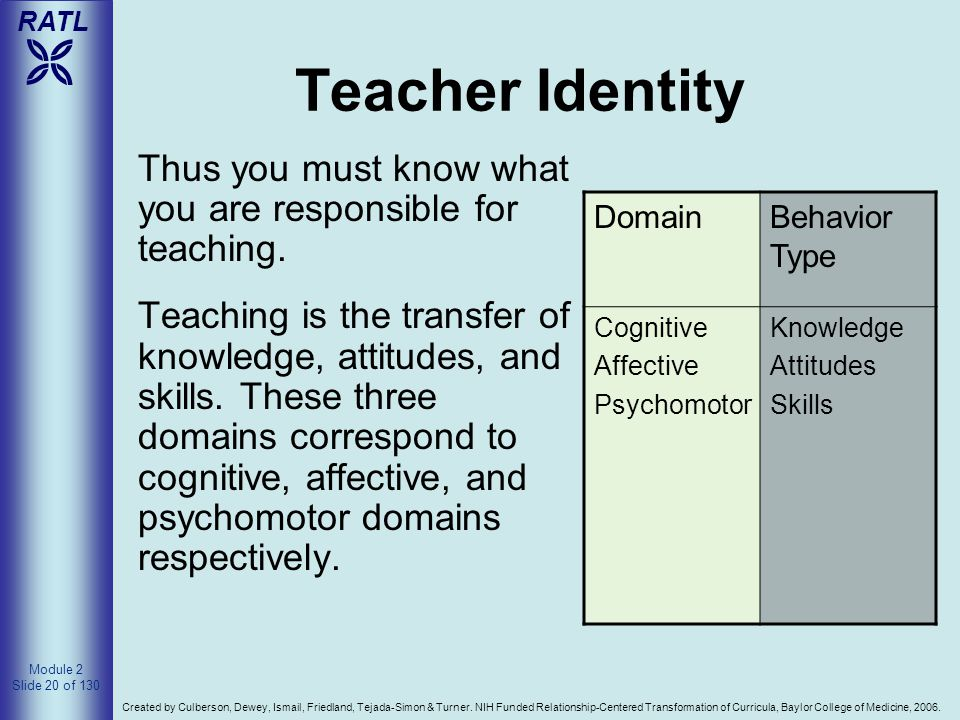 4/14/2017 Teacher Identity. Thus you must know what you are responsible for teaching.