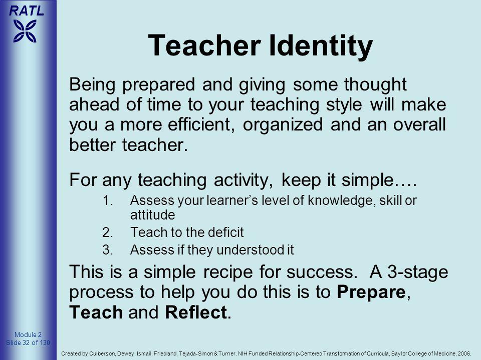 4/14/2017 Teacher Identity.