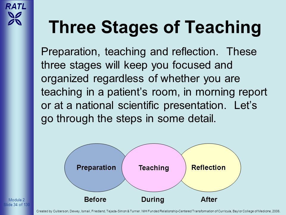 Three Stages of Teaching