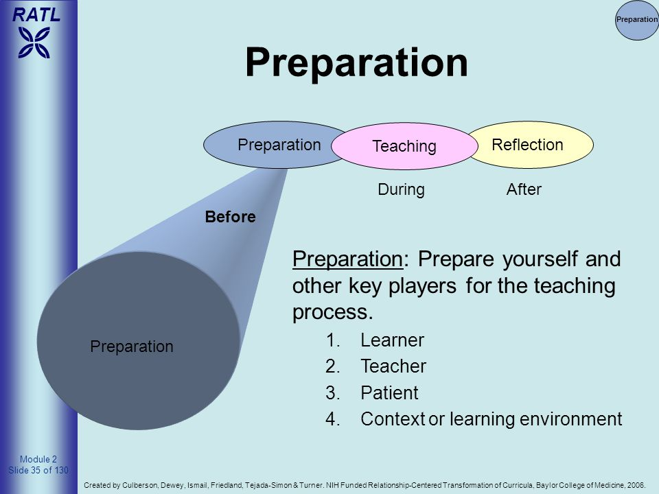 4/14/2017 Preparation. Preparation. Preparation. Teaching. Reflection. During. After. Before.