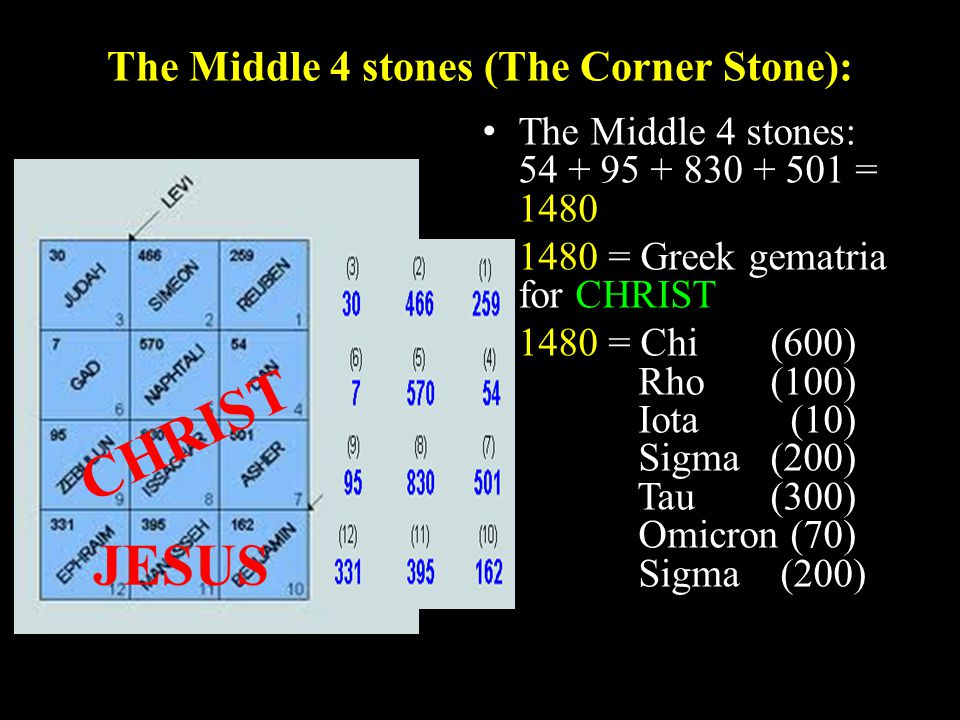 The Middle 4 stones (The Corner Stone):