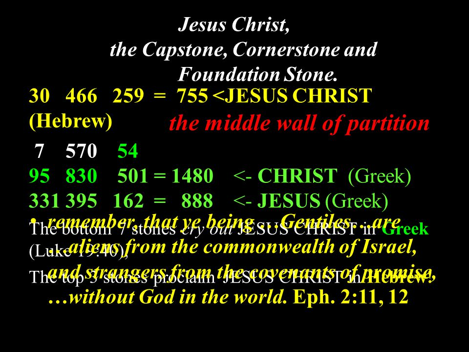 Jesus Christ, the Capstone, Cornerstone and Foundation Stone.