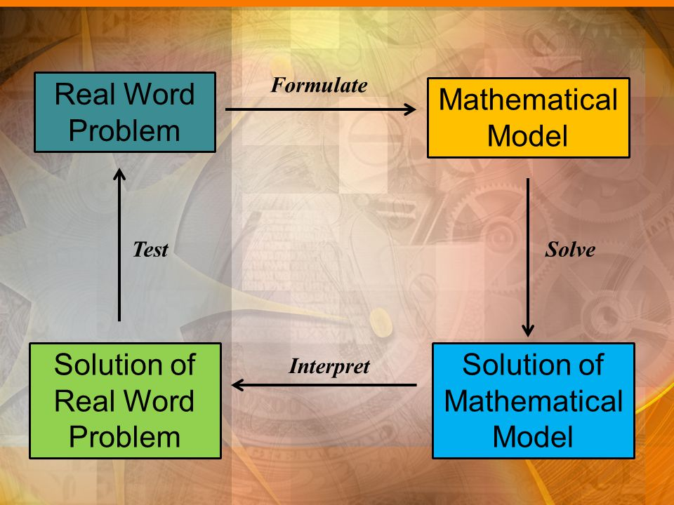 Solution of Real Word Problem Solution of Mathematical Model