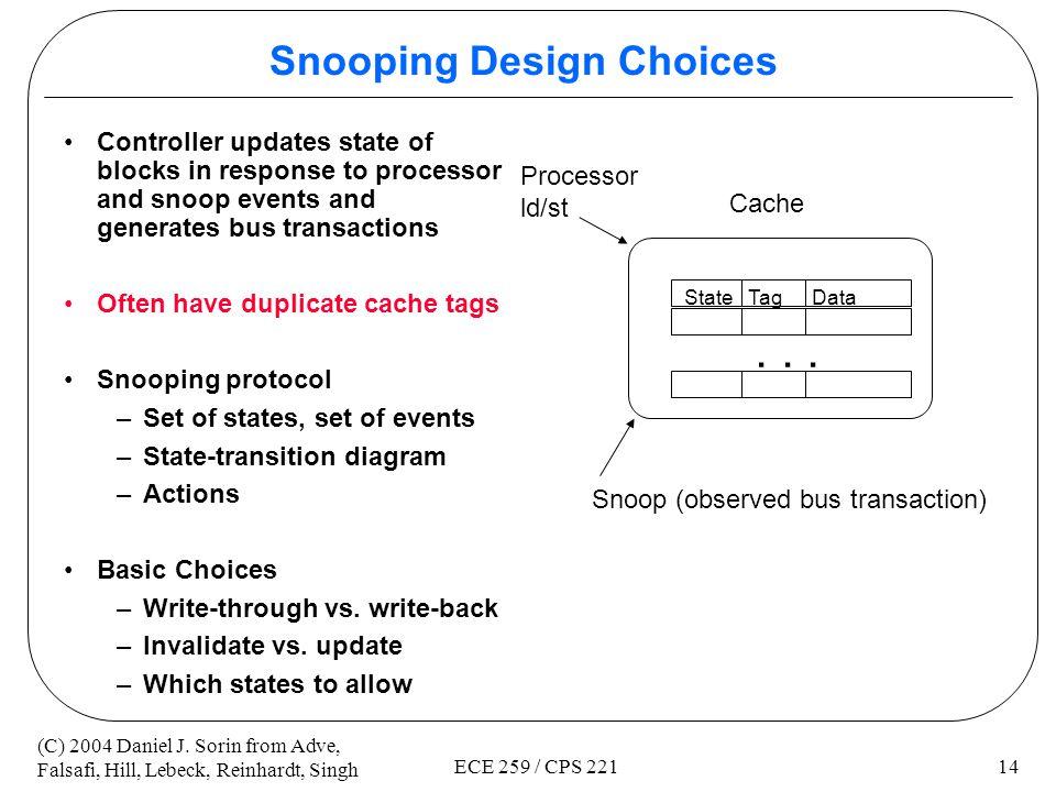 Snooping Design Choices