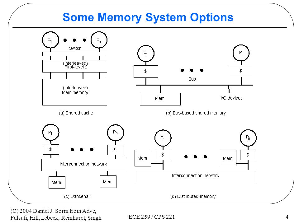 Some Memory System Options