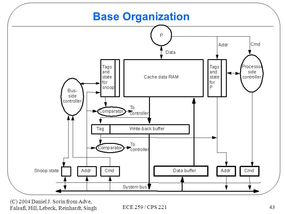 Base Organization ECE 259 / CPS 221