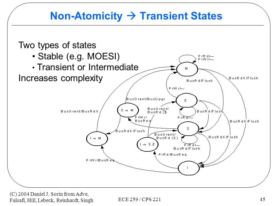 Non-Atomicity  Transient States