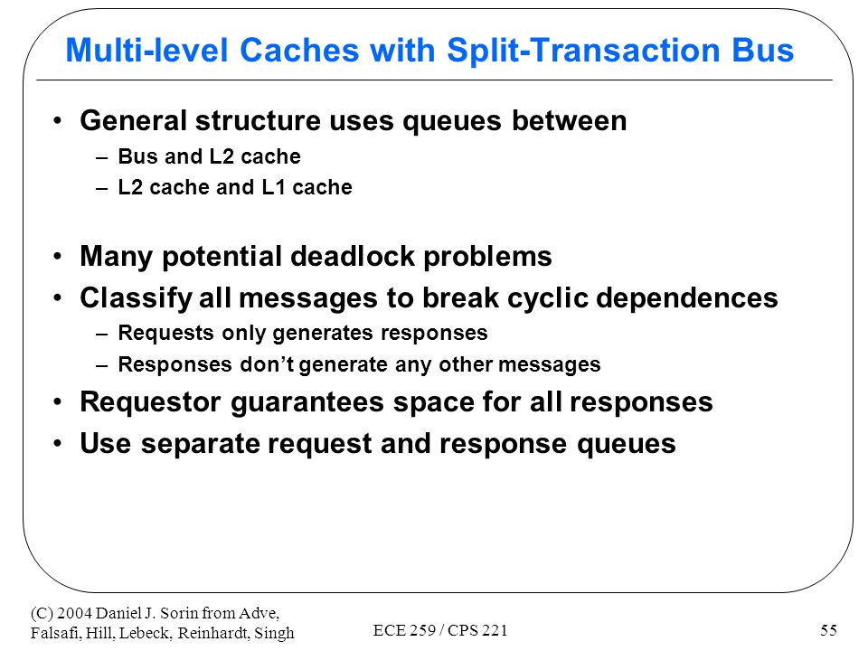 Multi-level Caches with Split-Transaction Bus