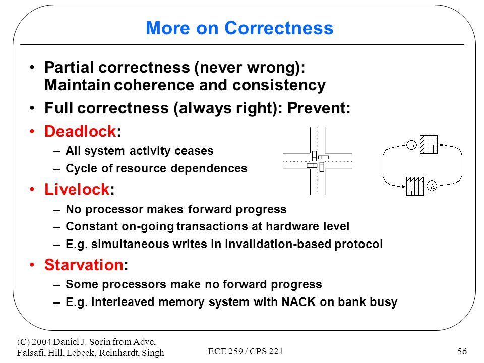 More on Correctness Partial correctness (never wrong): Maintain coherence and consistency. Full correctness (always right): Prevent: